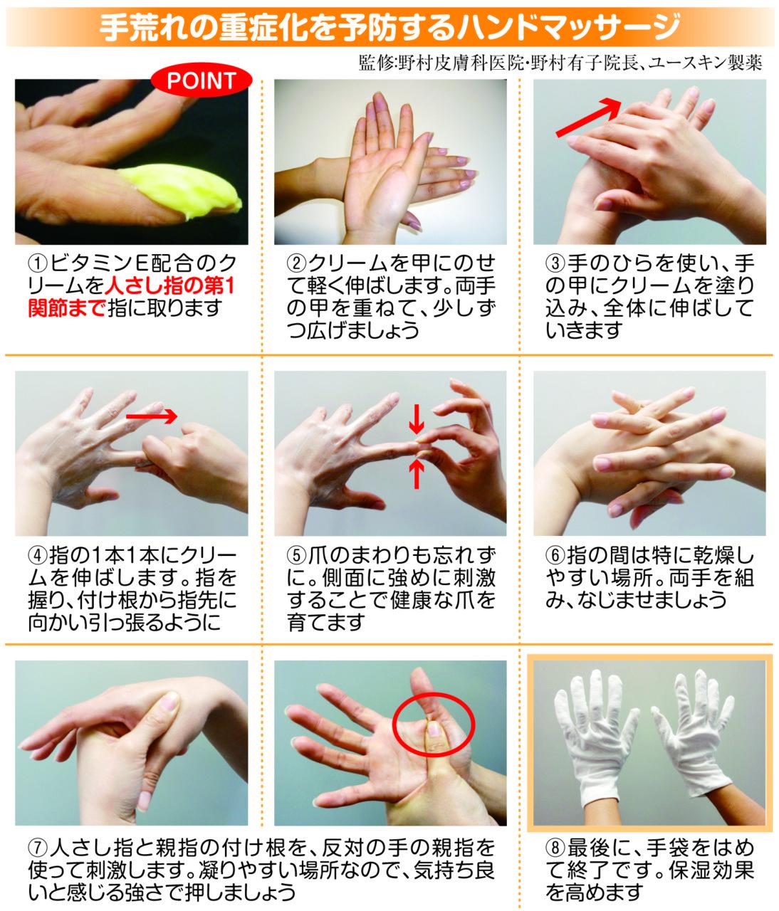曲げる 痛い 一 第 関節 指 と